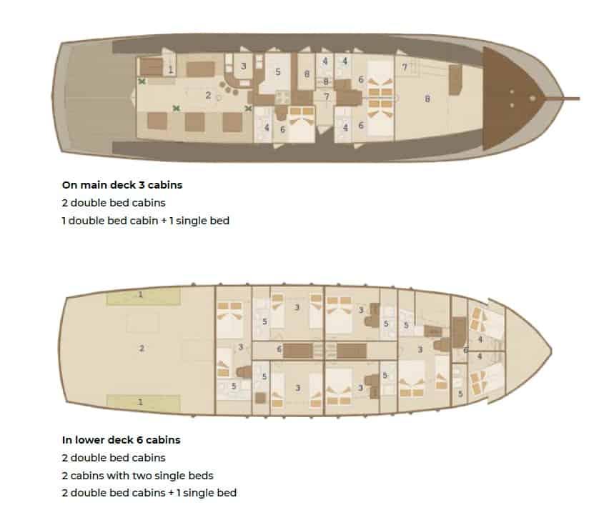 Cataleya layout